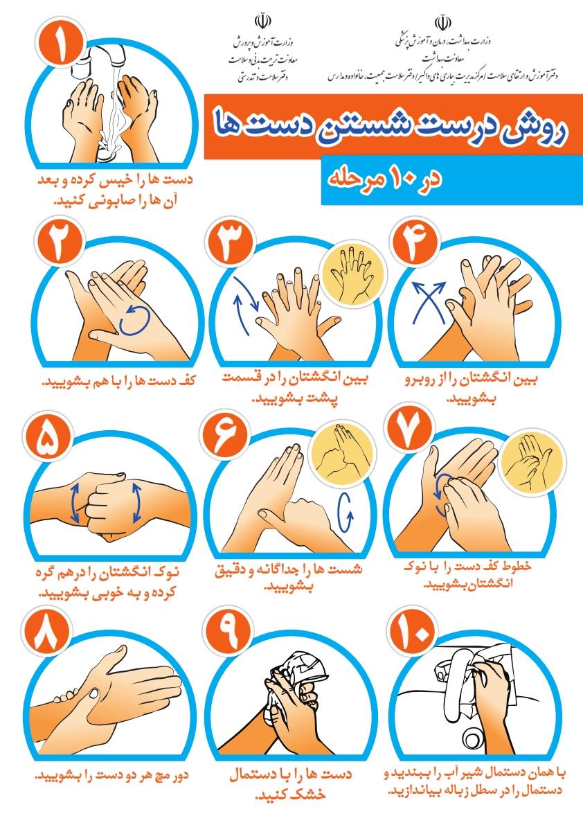 پوستر_روش شستن دستها