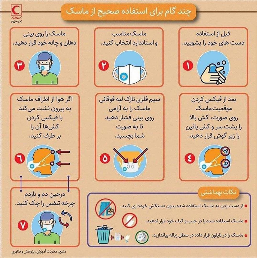 پوستر_چند گام برای استفاده صحیح از ماسک